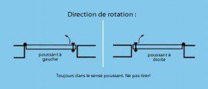 Direction de rotation portes intérieures
